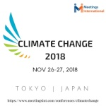 World Summit on Climate Change & Global Warming